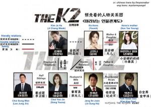 jadwal-rilis-dan-cuplikan-cerita-drama-korea-k2-yoona-snsd-akhirnya-terungkap-300x214